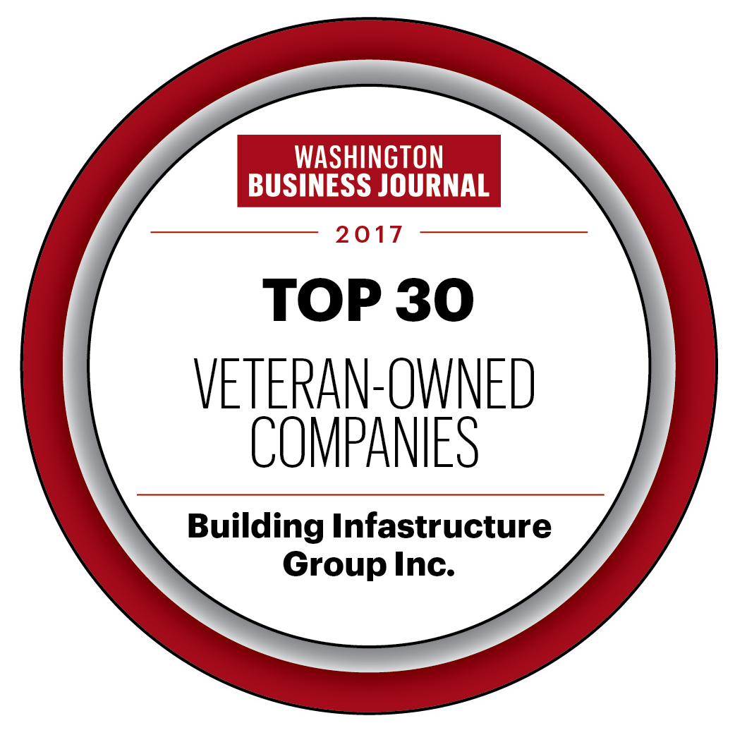 Top 30 Veteran Owned Companies - 2017